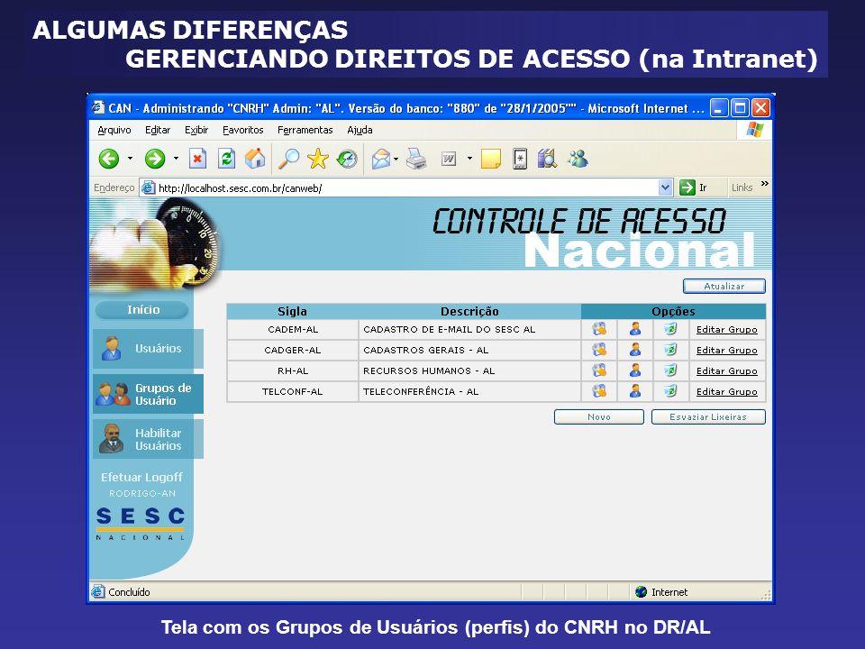 ALGUMAS DIFERENÇAS GERENCIANDO DIREITOS DE ACESSO (na Intranet) Tela com os Grupos de Usuários (perfis) do CNRH no DR/AL