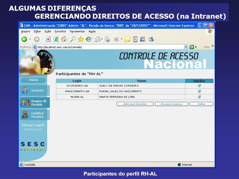 Participantes do perfil RH-AL ALGUMAS DIFERENÇAS GERENCIANDO DIREITOS DE ACESSO (na Intranet)