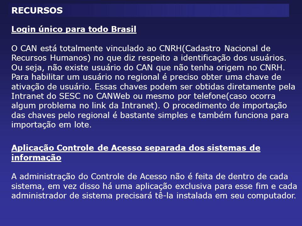 Definição do perfil RH-AL ALGUMAS DIFERENÇAS GERENCIANDO DIREITOS DE ACESSO (na Intranet)