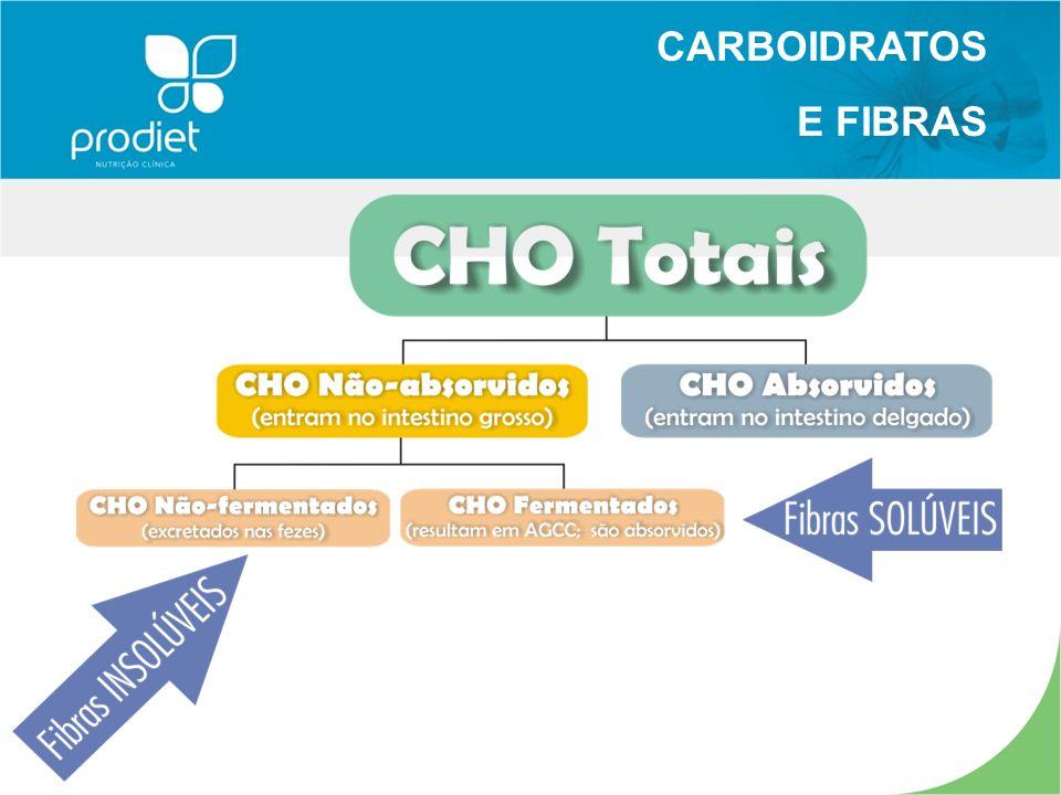 CARBOIDRATOS E FIBRAS