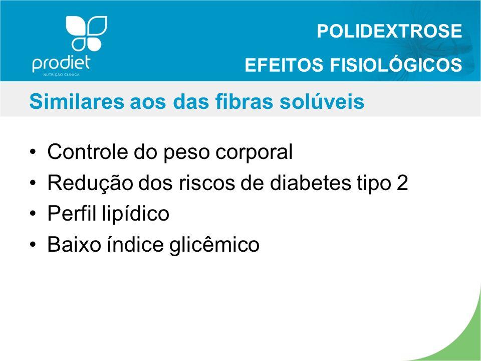 POLIDEXTROSE EFEITOS FISIOLÓGICOS Similares aos das fibras solúveis Controle do peso corporal Redução dos riscos de diabetes tipo 2 Perfil lipídico Ba