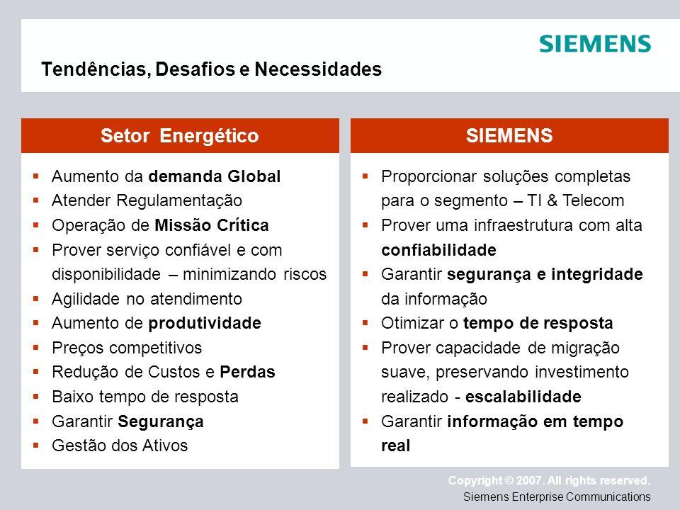 Copyright © 2007. All rights reserved. Siemens Enterprise Communications Aumento da demanda Global Atender Regulamentação Operação de Missão Crítica P