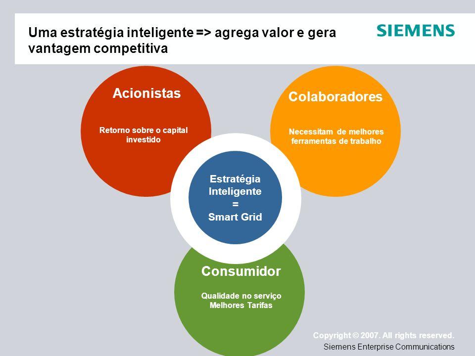 Copyright © 2007. All rights reserved. Siemens Enterprise Communications Uma estratégia inteligente => agrega valor e gera vantagem competitiva Acioni
