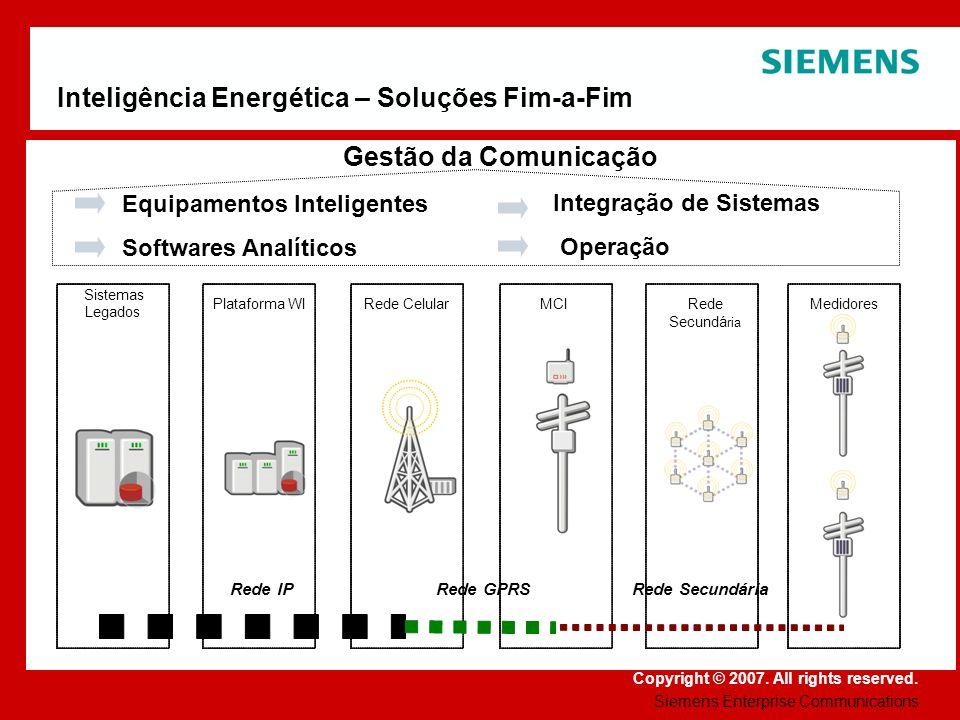 Copyright © 2007. All rights reserved. Siemens Enterprise Communications Inteligência Energética – Soluções Fim-a-Fim Equipamentos Inteligentes Softwa