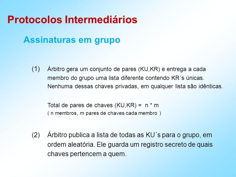 Protocolos Intermediários Assinaturas em grupo (1) Árbitro gera um conjunto de pares (KU,KR) e entrega a cada membro do grupo uma lista diferente contendo KR´s únicas.