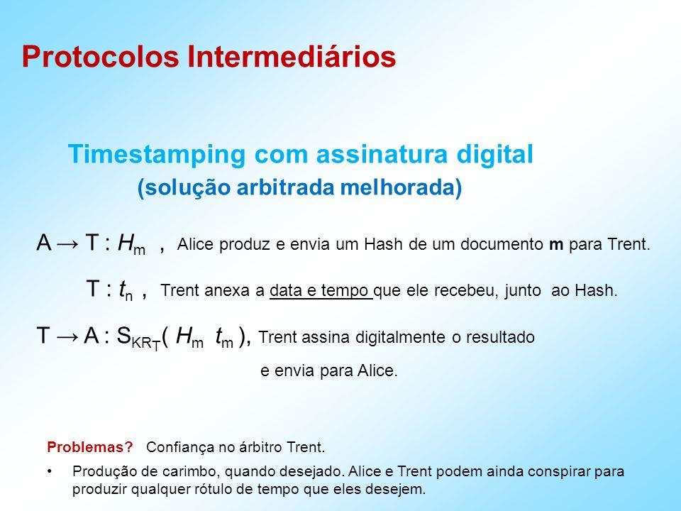 Protocolos Intermediários Linking Protocol (ligar rótulos de tempo de Alice com rótulos de tempo previamente gerado por Trent) A T : H m, A T A : S KR T ( n, A, H m, t n, I n-1, H m-1, t n-1, L n ) onde: L n = H ( I n-1, H m-1, t n-1, L n-1 ) E após Trent rotular o próximo tempo (carimbo): T A : I n+1, Identificação do documento posterior ao originador.