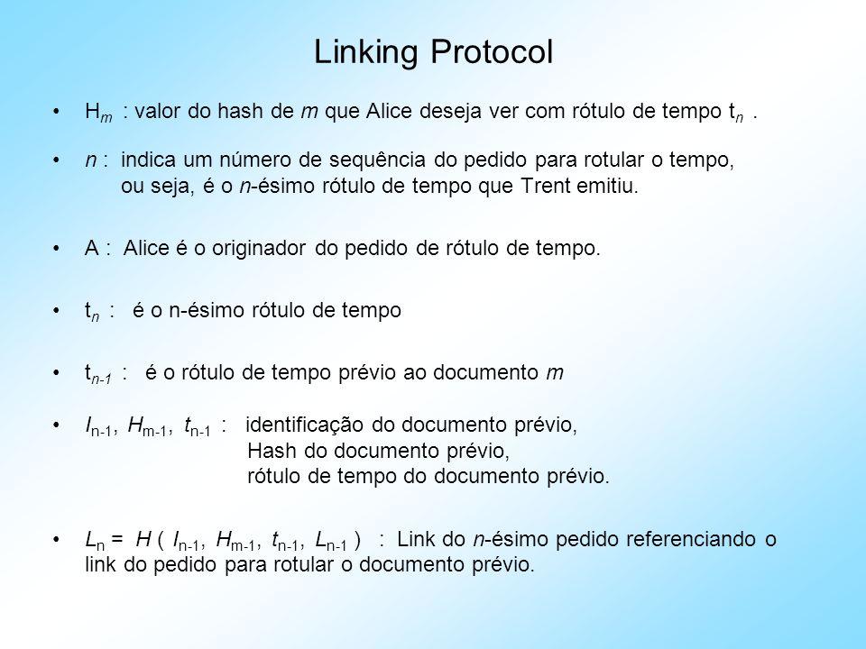 Linking Protocol H m : valor do hash de m que Alice deseja ver com rótulo de tempo t n.