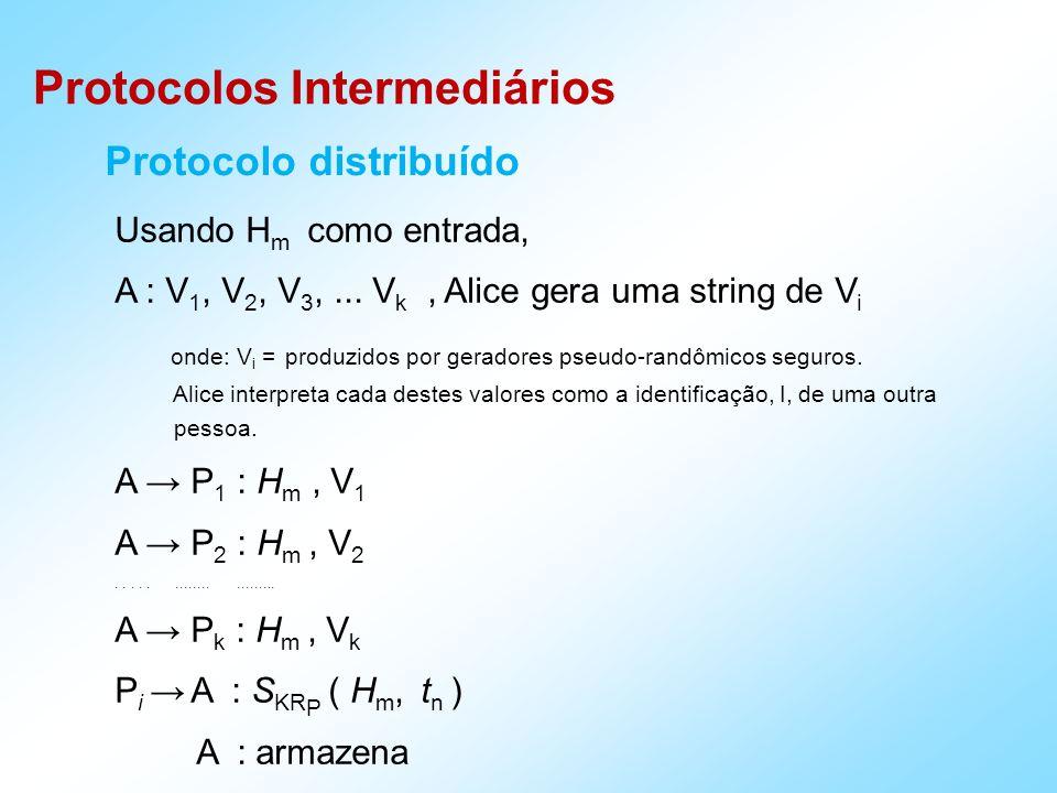 Protocolos Intermediários Protocolo distribuído O gerador de números pseudos-aleatórios, seguro criptograficamente, impede Alice de deliberadamente escolher identificadores I´s corruptos como verificadores V i.