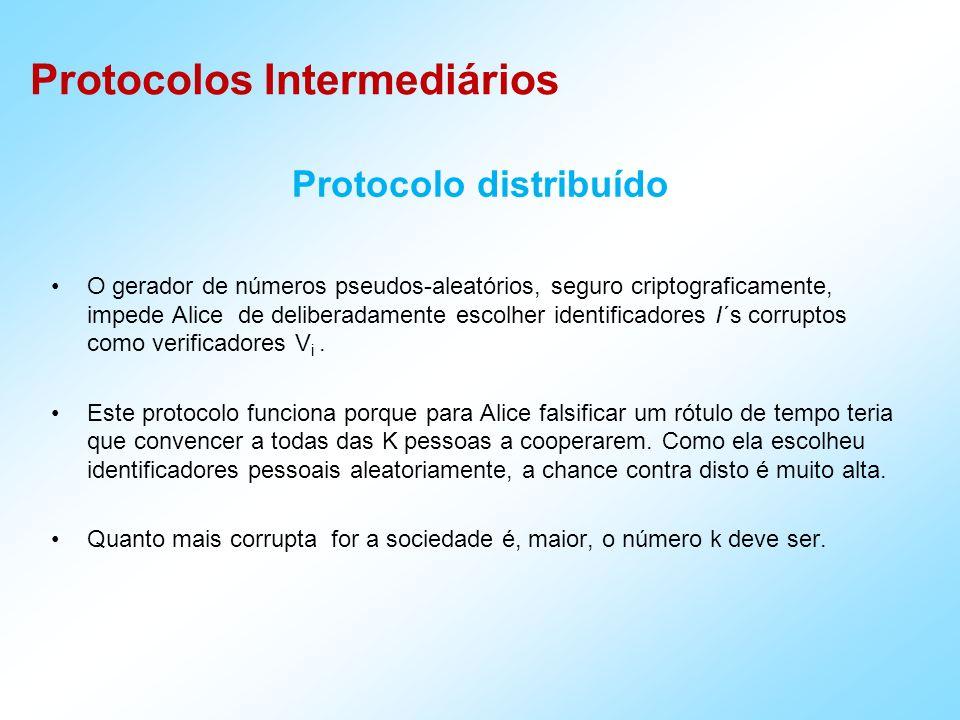 Protocolos Intermediários Assinaturas em grupo Veja o seguinte problema: Uma companhia tem diversos computadores, cada conectado a uma rede local.