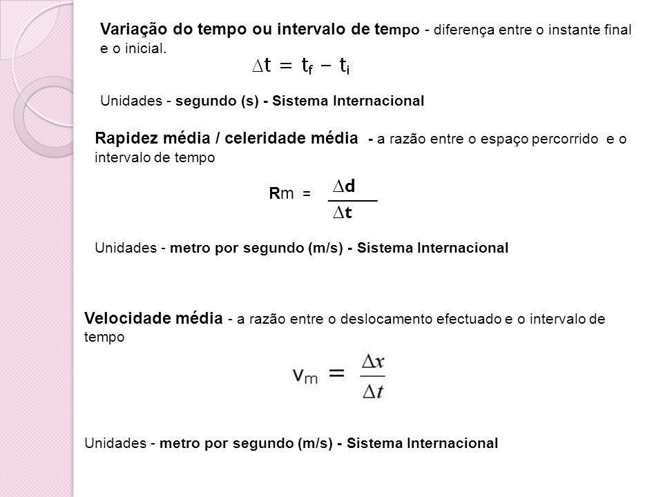 Velocidade média - a razão entre o deslocamento efectuado e o intervalo de tempo Unidades - metro por segundo (m/s) - Sistema Internacional Variação d