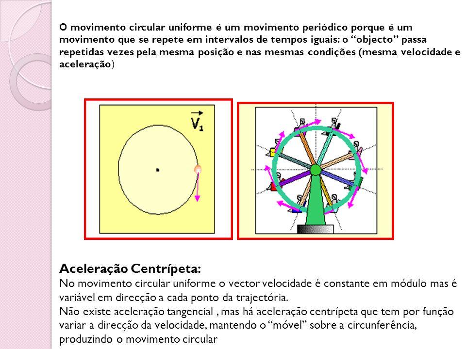 O movimento circular uniforme é um movimento periódico porque é um movimento que se repete em intervalos de tempos iguais: o objecto passa repetidas v