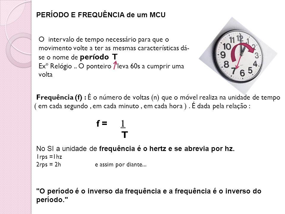 Frequência (f) : É o número de voltas (n) que o móvel realiza na unidade de tempo ( em cada segundo, em cada minuto, em cada hora ). É dada pela relaç