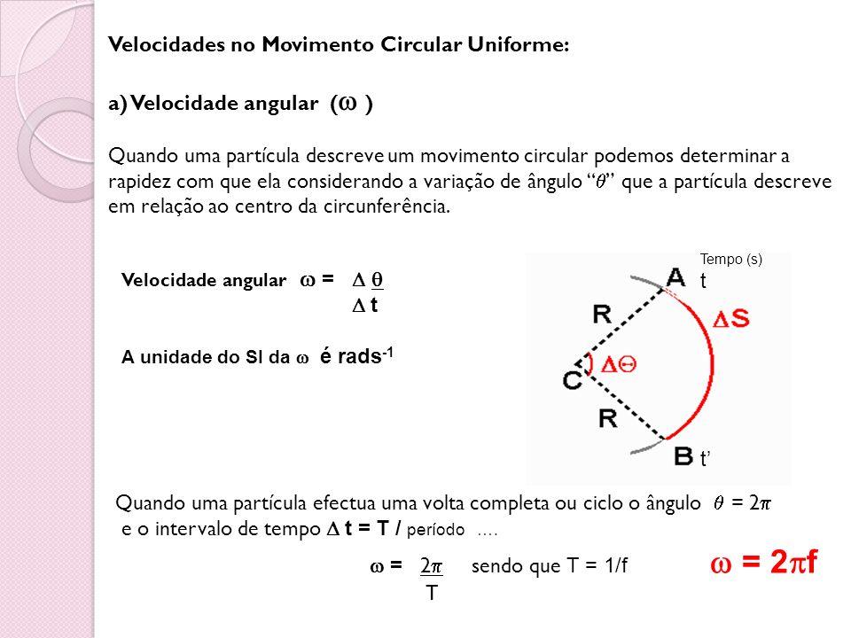 Velocidades no Movimento Circular Uniforme: a) Velocidade angular ( ) Quando uma partícula descreve um movimento circular podemos determinar a rapidez
