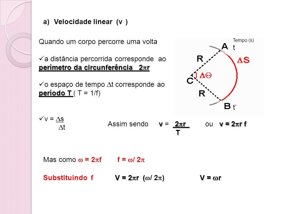 Tempo (s) t a)Velocidade linear (v ) Quando um corpo percorre uma volta perímetro da circunferência 2 r a distância percorrida corresponde ao perímetr