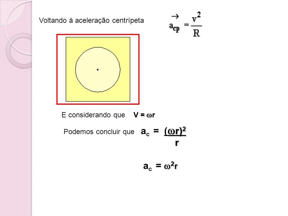 Voltando à aceleração centrípeta V = r E considerando que V = r r) 2 Podemos concluir que a c = ( r) 2 r 2 r a c = 2 r