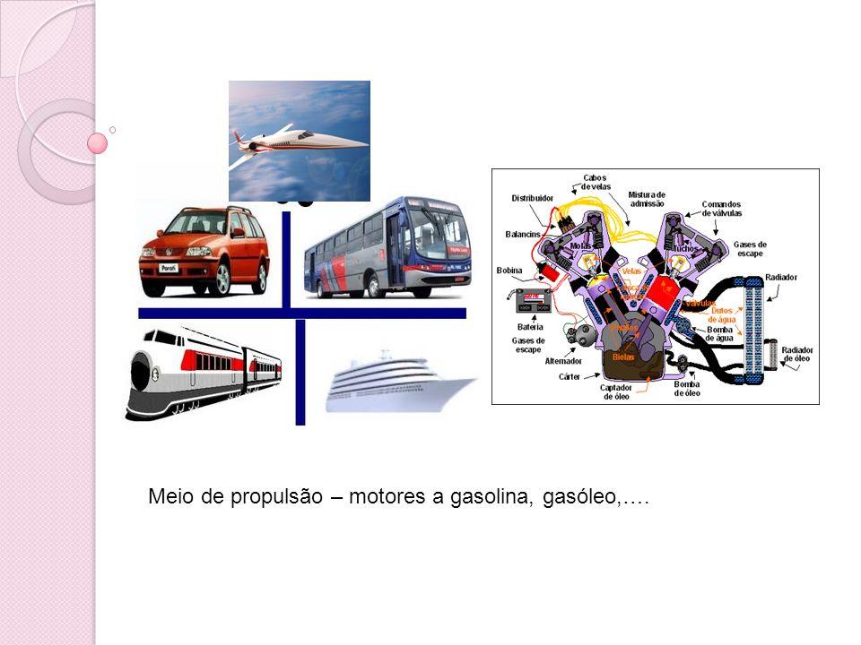 MRUA - Movimento Rectilíneo Uniformemente retardado O módulo da velocidade decresce no decorrer do tempo A velocidade e a aceleração têm sinais contrários