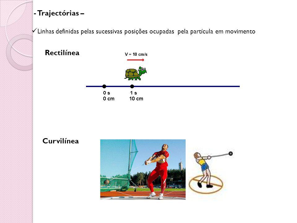 - Trajectórias – Linhas definidas pelas sucessivas posições ocupadas pela partícula em movimento Rectilínea Curvilínea