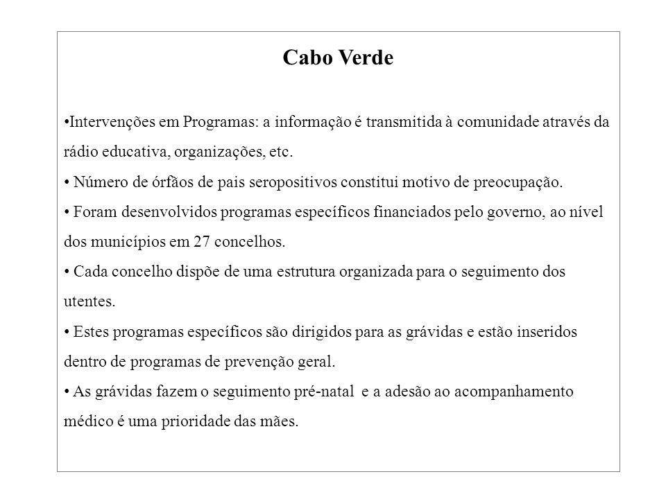 Cabo Verde Intervenções em Programas: a informação é transmitida à comunidade através da rádio educativa, organizações, etc. Número de órfãos de pais