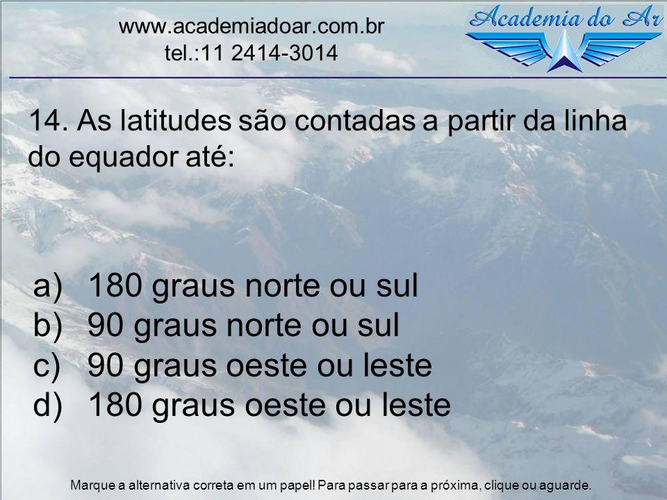 14. As latitudes são contadas a partir da linha do equador até: www.academiadoar.com.br tel.:11 2414-3014 a)180 graus norte ou sul b)90 graus norte ou