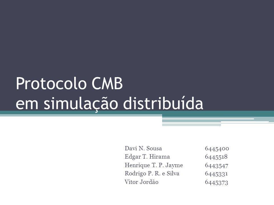 Introdução Simulação Simulação distribuída Protocolo conservativo CMB Deadlock Resolução Detecção Recuperação Lookahead Pacotes e linguagens para simulação Roteiro da Apresentação