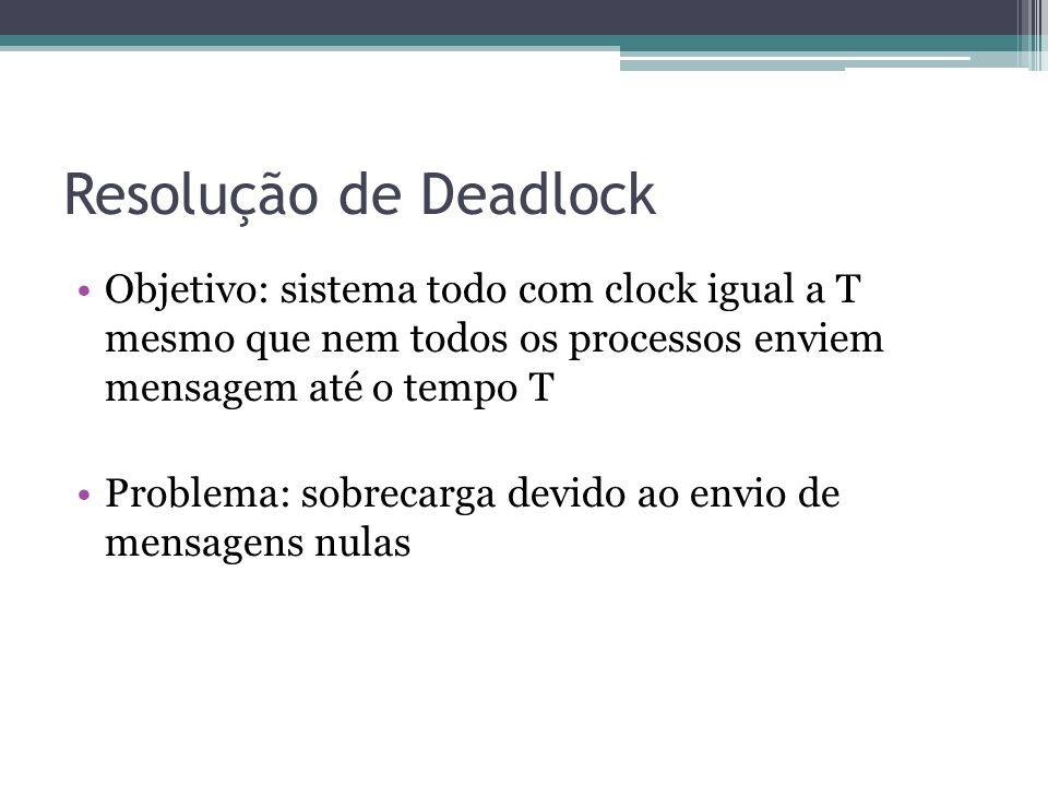 Resolução de Deadlock Objetivo: sistema todo com clock igual a T mesmo que nem todos os processos enviem mensagem até o tempo T Problema: sobrecarga devido ao envio de mensagens nulas