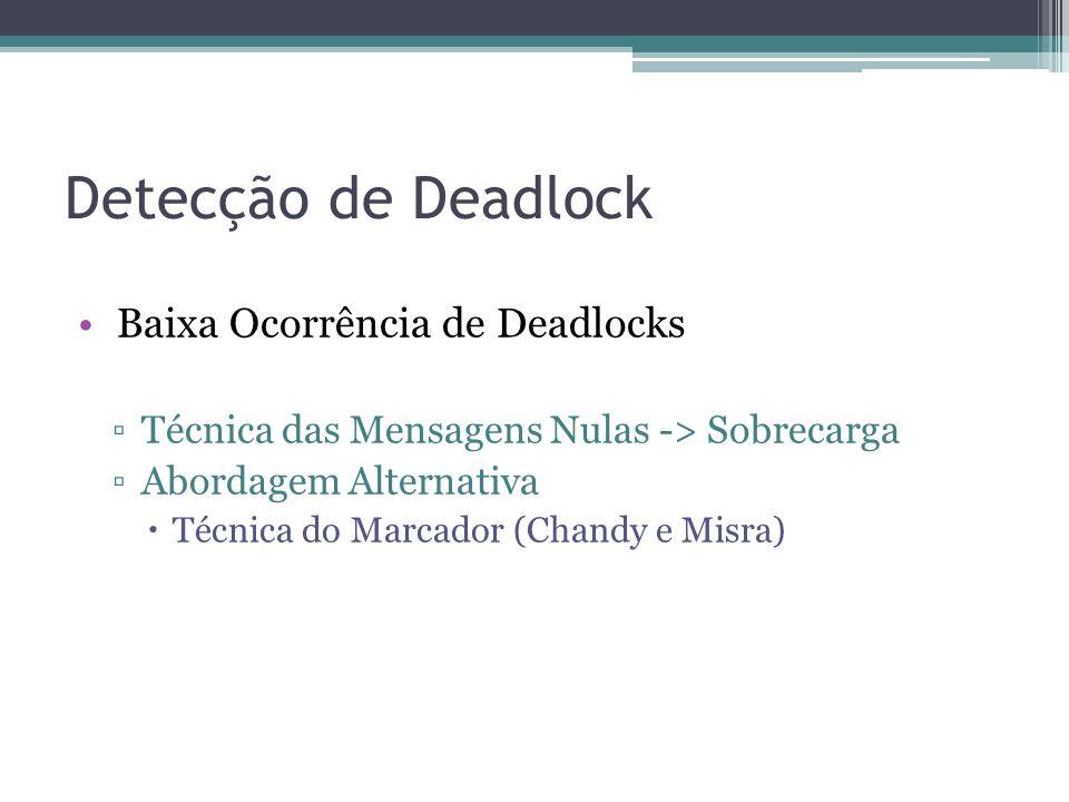 Detecção de Deadlock Baixa Ocorrência de Deadlocks Técnica das Mensagens Nulas -> Sobrecarga Abordagem Alternativa Técnica do Marcador (Chandy e Misra)