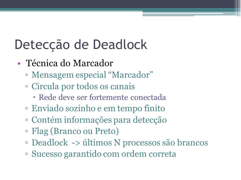 Detecção de Deadlock Técnica do Marcador Mensagem especial Marcador Circula por todos os canais Rede deve ser fortemente conectada Enviado sozinho e em tempo finito Contém informações para detecção Flag (Branco ou Preto) Deadlock -> últimos N processos são brancos Sucesso garantido com ordem correta