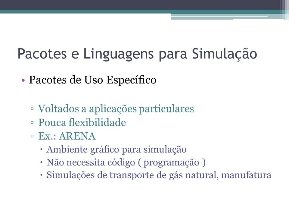 Pacotes e Linguagens para Simulação Pacotes de Uso Específico Voltados a aplicações particulares Pouca flexibilidade Ex.: ARENA Ambiente gráfico para simulação Não necessita código ( programação ) Simulações de transporte de gás natural, manufatura