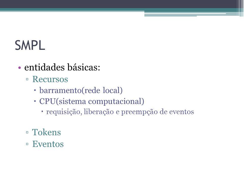 SMPL entidades básicas: Recursos barramento(rede local) CPU(sistema computacional) requisição, liberação e preempção de eventos Tokens Eventos