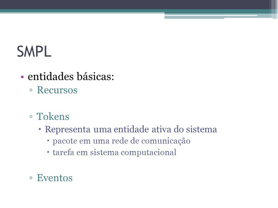 SMPL entidades básicas: Recursos Tokens Representa uma entidade ativa do sistema pacote em uma rede de comunicação tarefa em sistema computacional Eventos