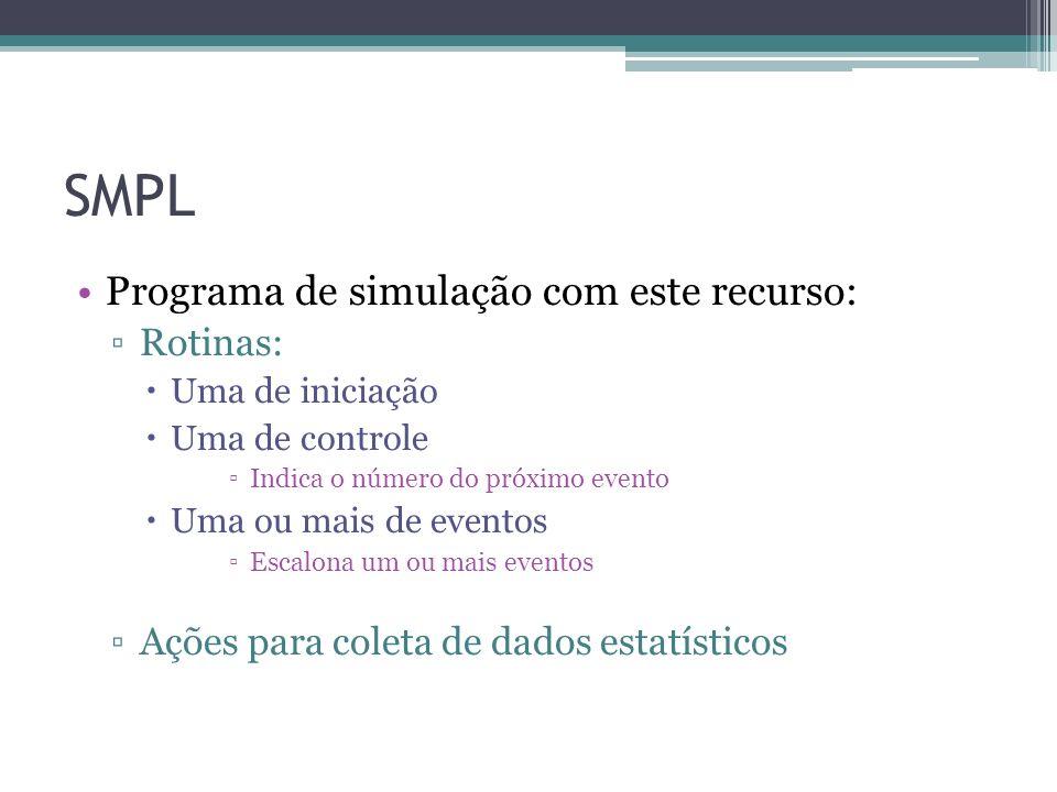 SMPL Programa de simulação com este recurso: Rotinas: Uma de iniciação Uma de controle Indica o número do próximo evento Uma ou mais de eventos Escalona um ou mais eventos Ações para coleta de dados estatísticos