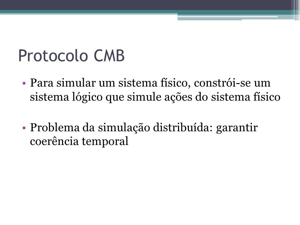 Protocolo CMB Uma abordagem: único clock em todo sistema Gera gargalo no sistema Outra abordagem: um clock por processo Sem sincronismo global Comunicação via troca de mensagens