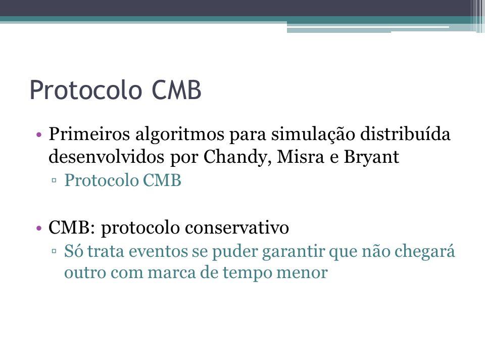 Protocolo CMB Primeiros algoritmos para simulação distribuída desenvolvidos por Chandy, Misra e Bryant Protocolo CMB CMB: protocolo conservativo Só trata eventos se puder garantir que não chegará outro com marca de tempo menor