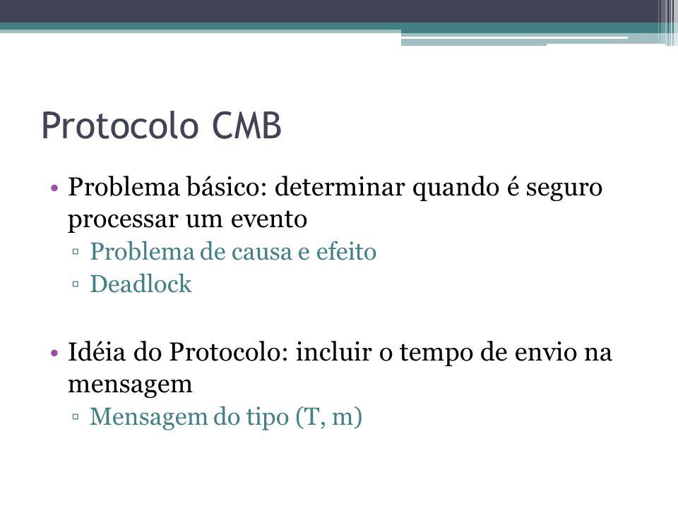 Protocolo CMB Problema básico: determinar quando é seguro processar um evento Problema de causa e efeito Deadlock Idéia do Protocolo: incluir o tempo de envio na mensagem Mensagem do tipo (T, m)