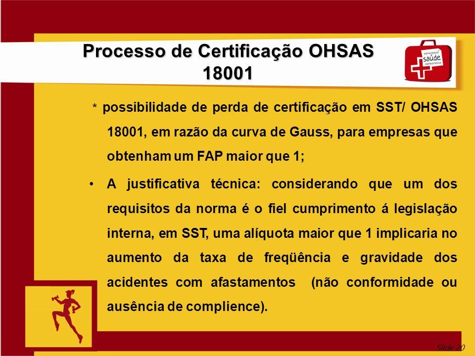 Slide 20 Processo de Certificação OHSAS 18001 * possibilidade de perda de certificação em SST/ OHSAS 18001, em razão da curva de Gauss, para empresas que obtenham um FAP maior que 1; A justificativa técnica: considerando que um dos requisitos da norma é o fiel cumprimento á legislação interna, em SST, uma alíquota maior que 1 implicaria no aumento da taxa de freqüência e gravidade dos acidentes com afastamentos (não conformidade ou ausência de complience).