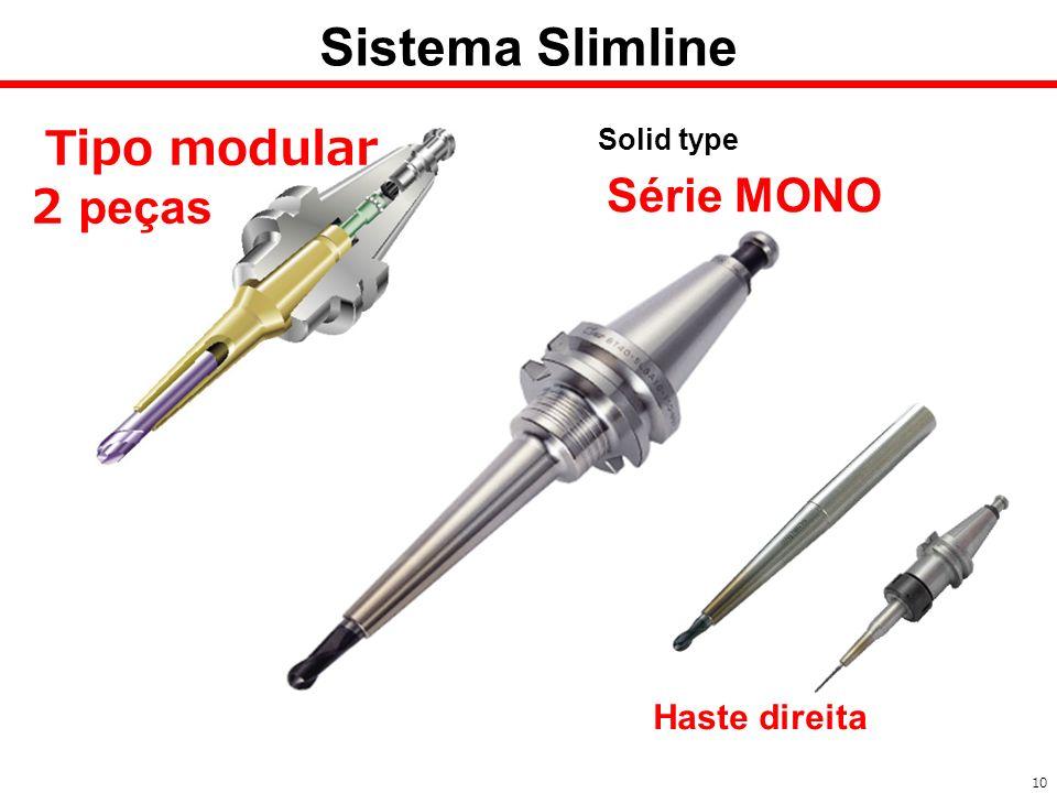Tipo modular 2 peças Série MONO Haste direita Sistema Slimline 10 Solid type
