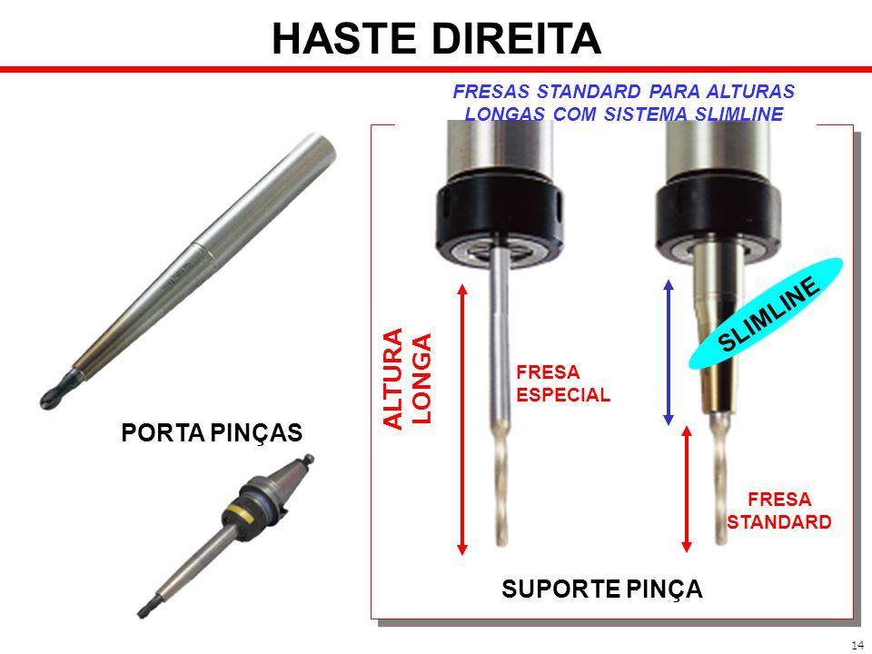 PORTA PINÇAS FRESA ESPECIAL FRESA STANDARD FRESAS STANDARD PARA ALTURAS LONGAS COM SISTEMA SLIMLINE HASTE DIREITA SLIMLINE 14 ALTURA LONGA SUPORTE PIN