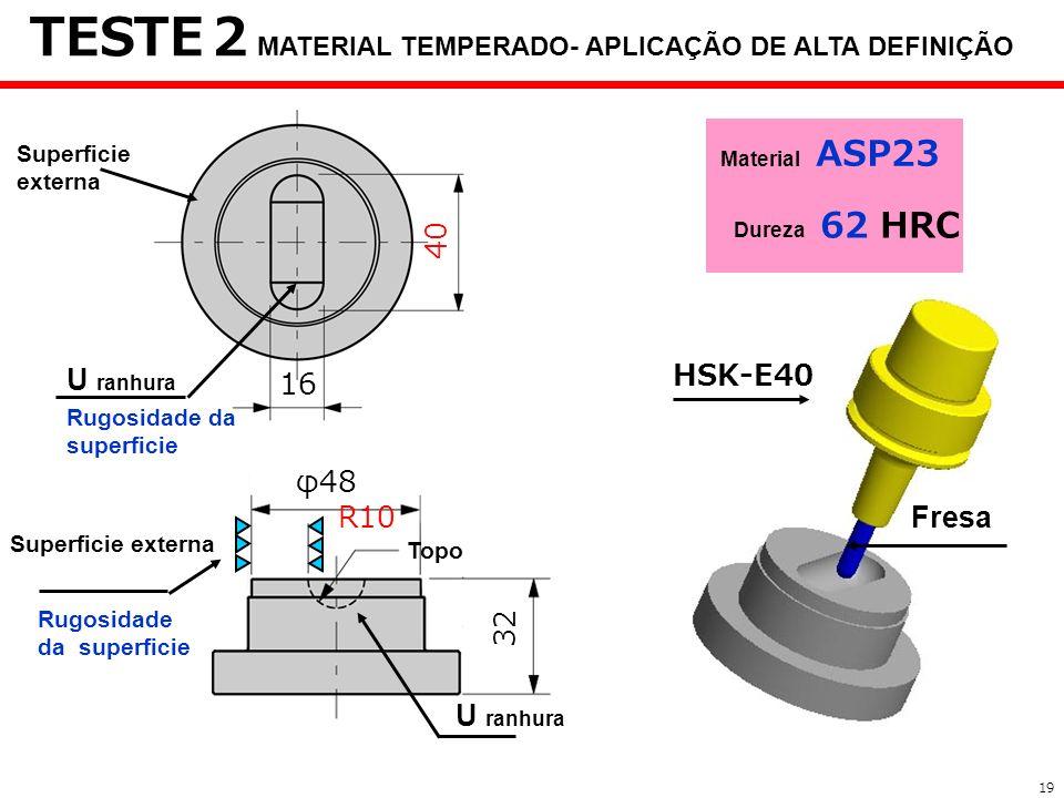 Superficie externa φ48 R10 32 40 16 HSK-E40 Fresa U ranhura Topo Material ASP23 Dureza 62 HRC U ranhura Rugosidade da superficie 19 TESTE MATERIAL TEM
