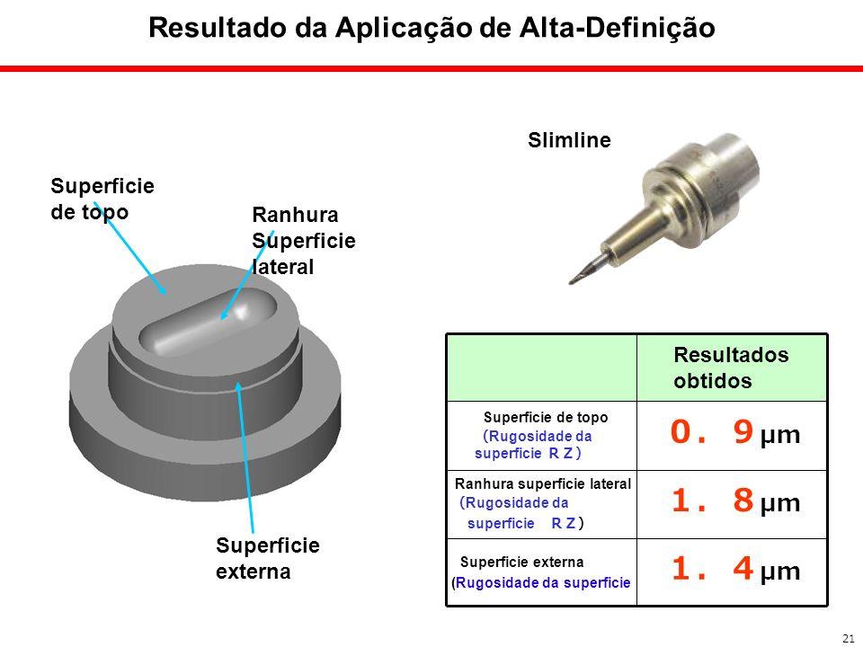 Ranhura Superficie lateral Superficie de topo Superficie externa μ (Rugosidade da superficie μ Ranhura superficie lateral Rugosidade da superficie μ S