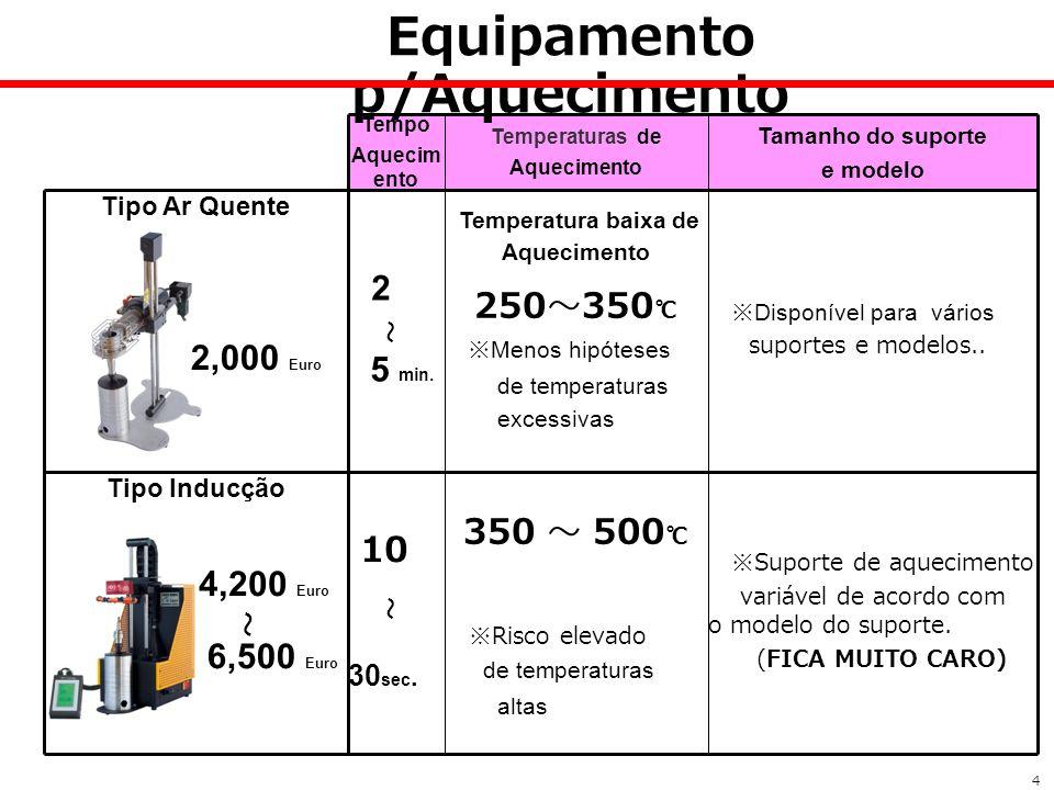 Suporte de aquecimento variável de acordo com o modelo do suporte. (FICA MUITO CARO) Disponível para vários suportes e modelos.. Tamanho do suporte e