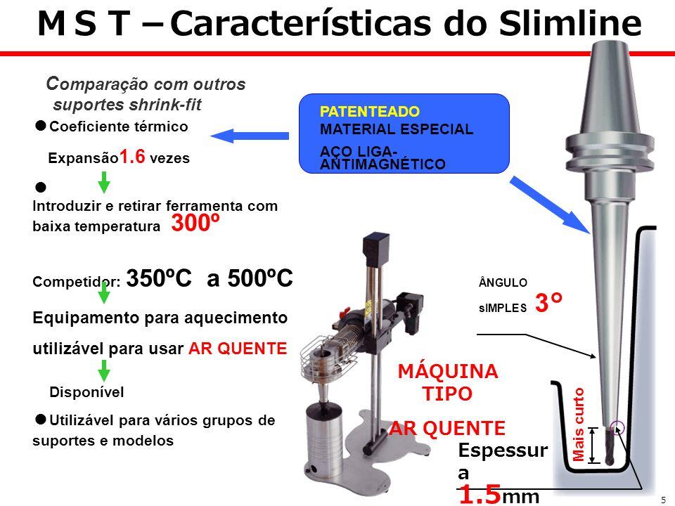 PATENTEADO MATERIAL ESPECIAL AÇO LIGA- ANTIMAGNÉTICO C omparação com outros suportes shrink-fit Introduzir e retirar ferramenta com baixa temperatura