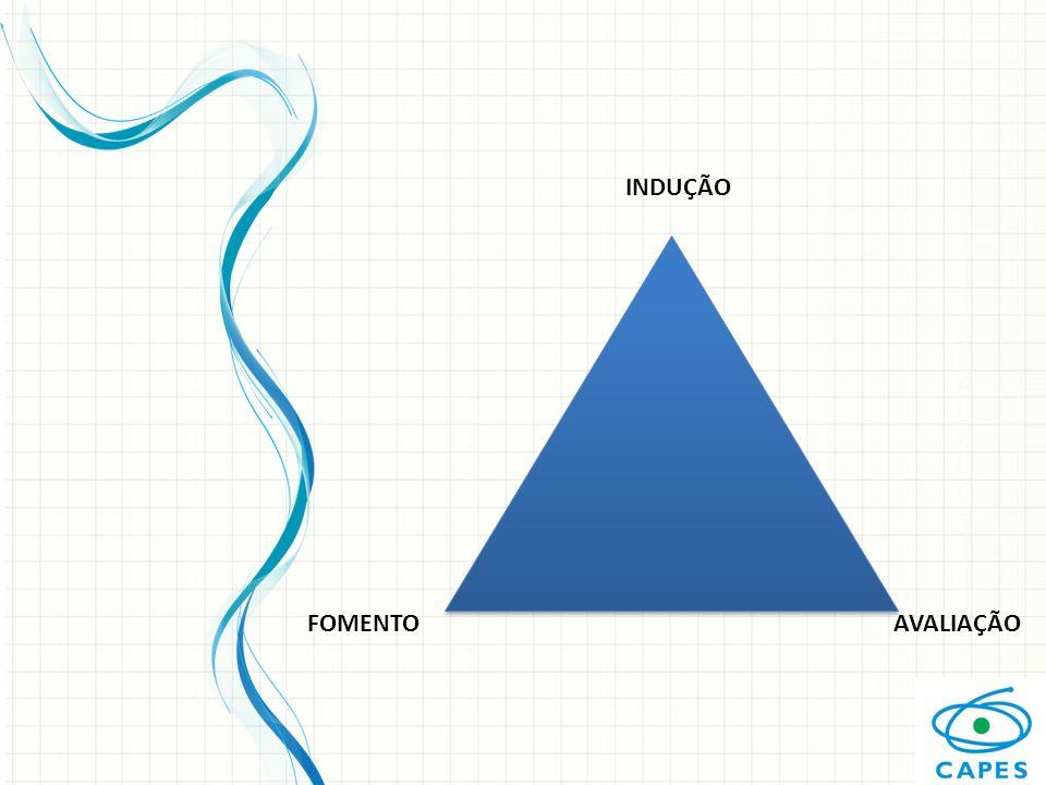 Planejamento conjunto Execução/ avaliação/replanej amento Intencionalidade Pedagógica das ações Estudo e proposições Relação com as escolas