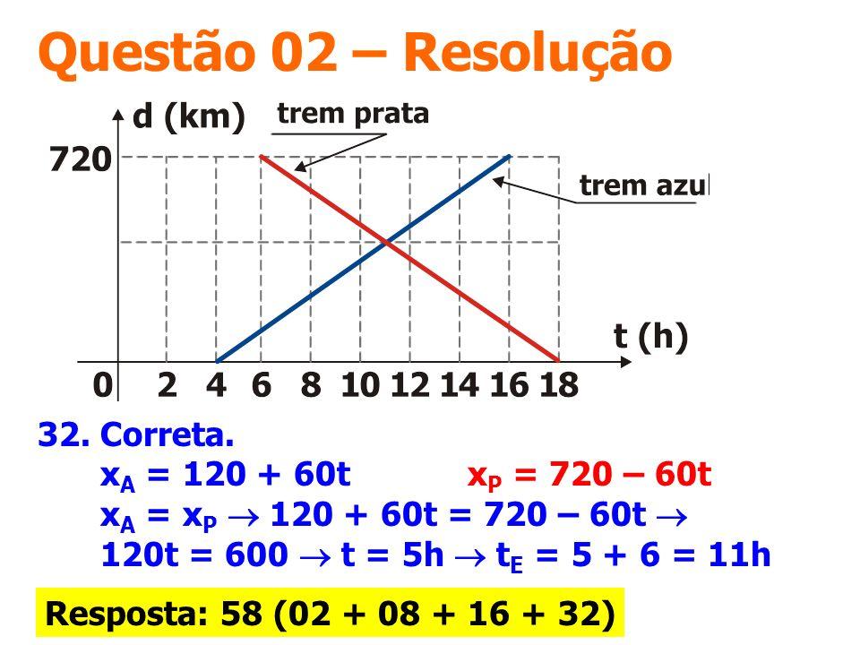 Questão 02 – Resolução 32. Correta. x A = 120 + 60t x P = 720 – 60t x A = x P 120 + 60t = 720 – 60t 120t = 600 t = 5h t E = 5 + 6 = 11h Resposta: 58 (