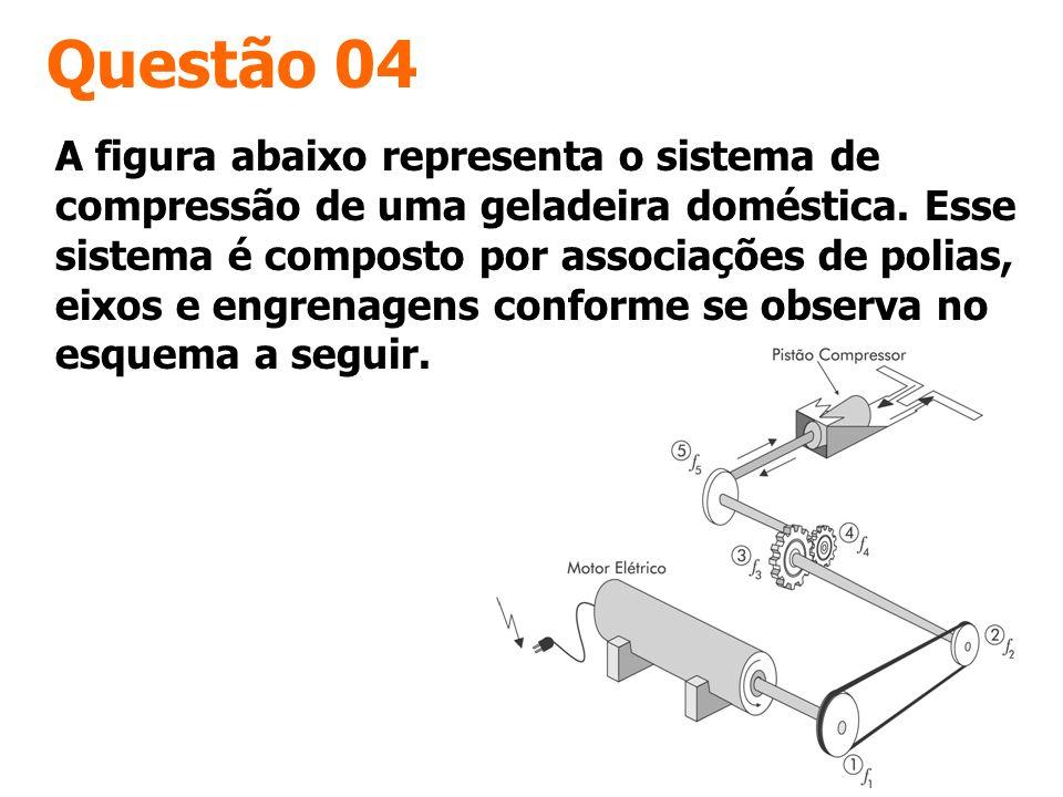 Questão 04 A figura abaixo representa o sistema de compressão de uma geladeira doméstica. Esse sistema é composto por associações de polias, eixos e e