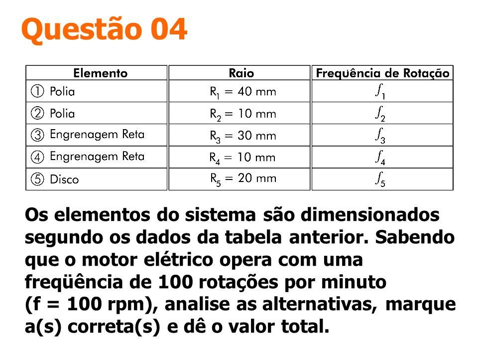 Questão 04 Os elementos do sistema são dimensionados segundo os dados da tabela anterior. Sabendo que o motor elétrico opera com uma freqüência de 100