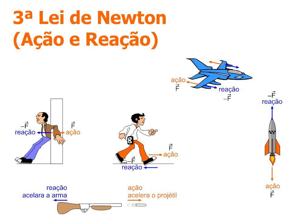 3ª Lei de Newton (Ação e Reação)
