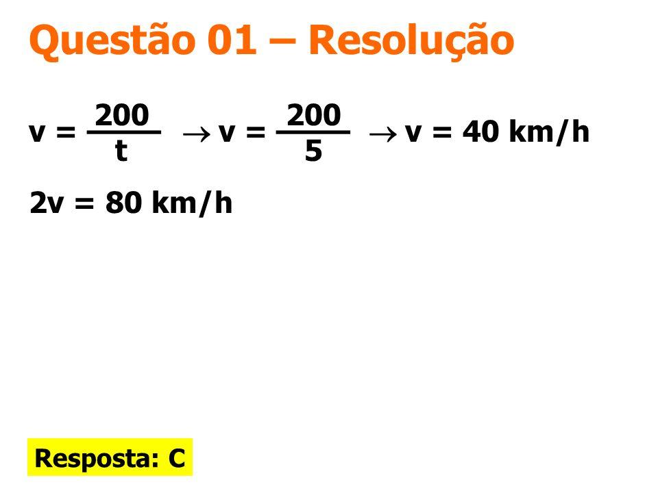 Questão 01 – Resolução v = –––– 200 t 2v = 80 km/h v = –––– 200 5 v = 40 km/h Resposta: C