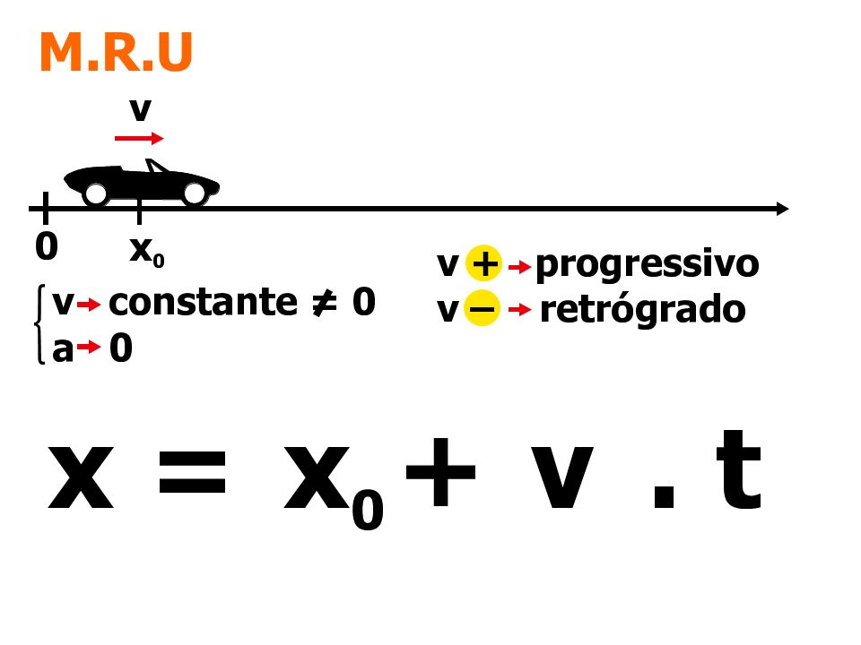 M.R.U
