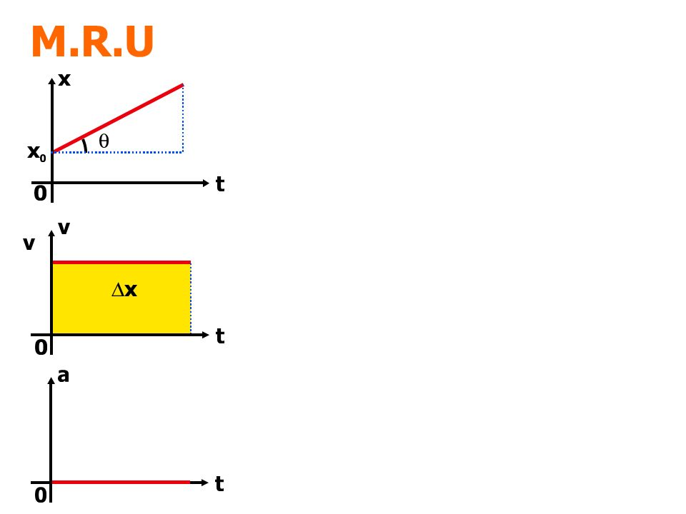Questão 04 – Resolução Correto. 16. f 4 é de 1.200 rotações por minuto (f 4 = 1200 rpm).