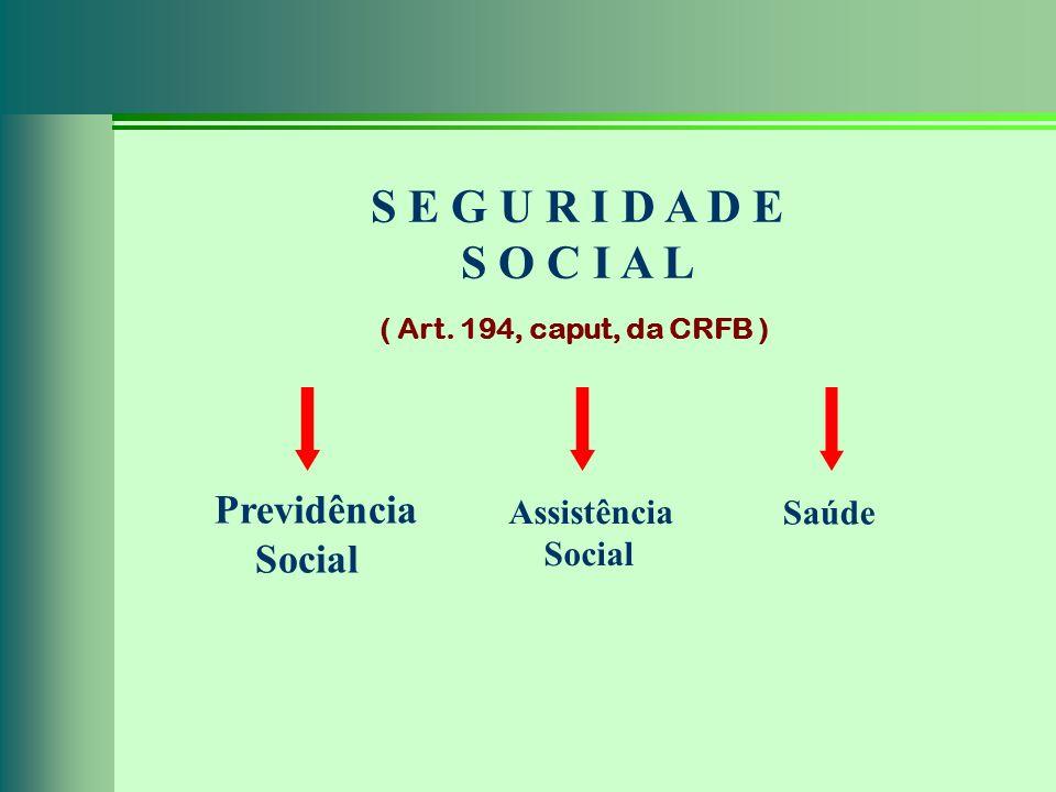 S E G U R I D A D E S O C I A L ( Art. 194, caput, da CRFB ) Previdência Social Assistência Social Saúde